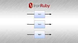 Using .NET 4.0's Task Parallel Library with IronRuby 1.1