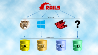 Overriding Rails 3 database configuration depending upon platform