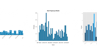 Different ways of coding a bar chart